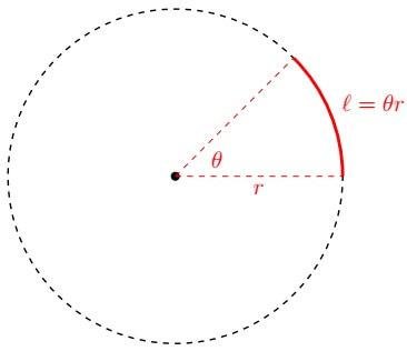 arc length of a circle